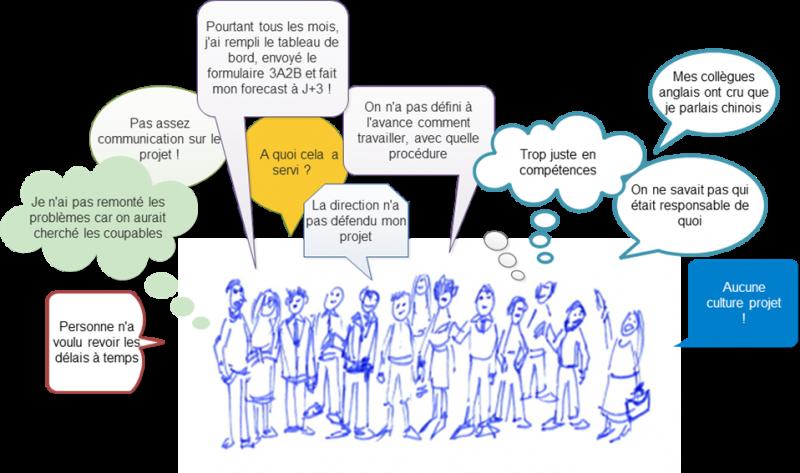 002_vie_des_projets